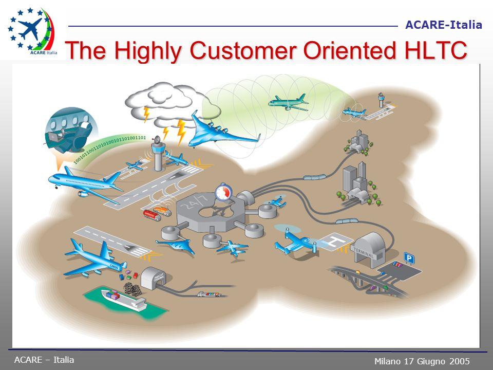 ACARE – Italia Milano 17 Giugno 2005 ACARE-Italia Il sistema aeronautico è in continua crescita ed è uno dei principali motori di crescita e sviluppo sia economico che sociale.