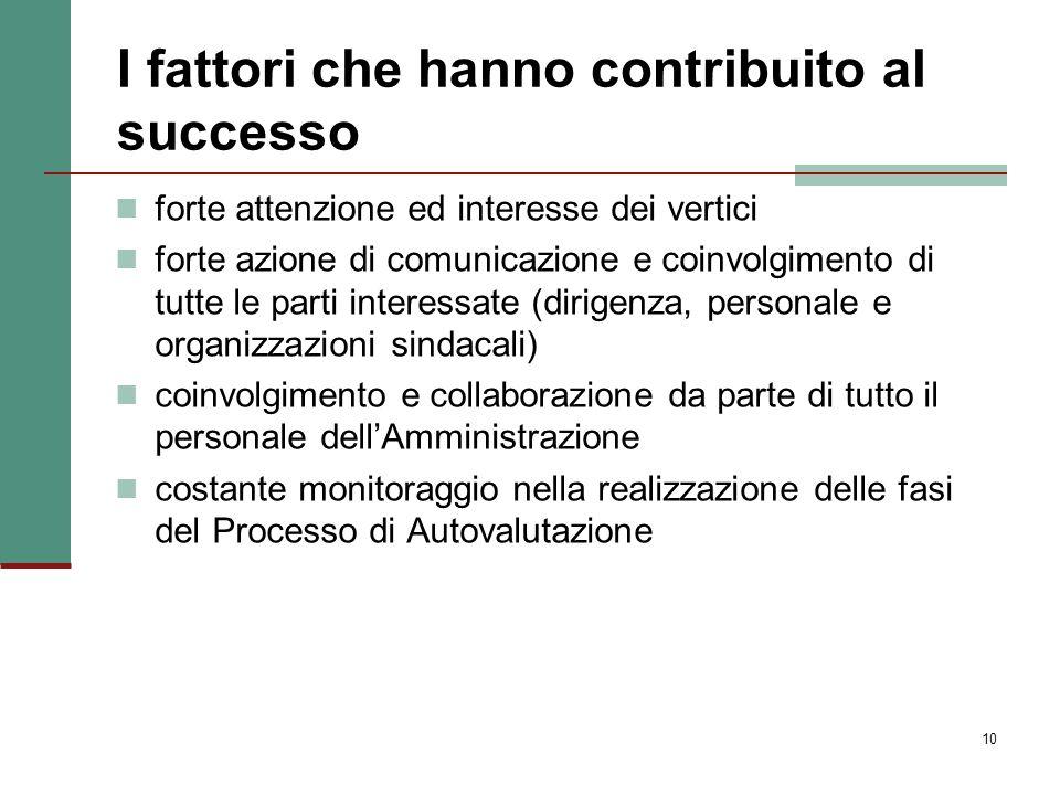 10 I fattori che hanno contribuito al successo forte attenzione ed interesse dei vertici forte azione di comunicazione e coinvolgimento di tutte le pa