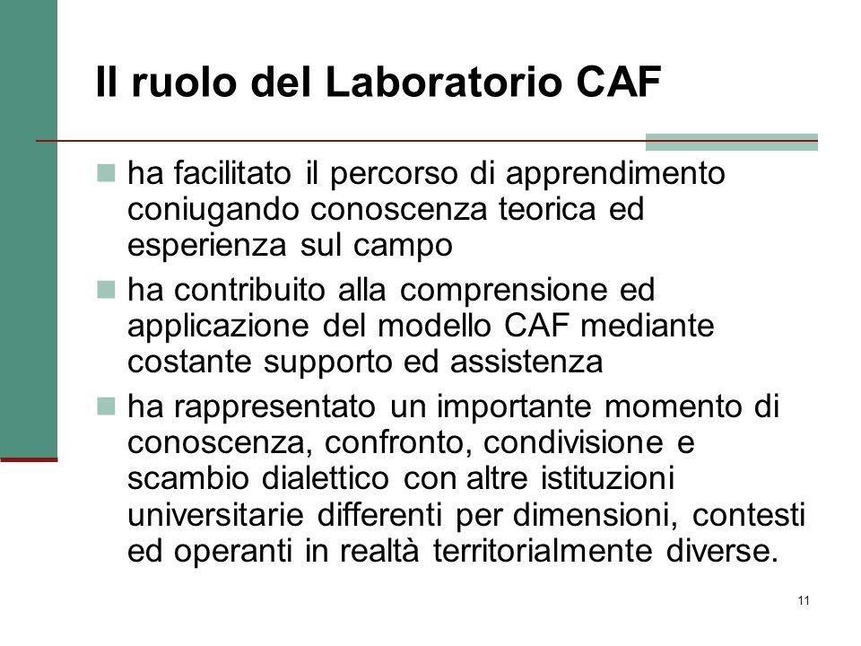 11 Il ruolo del Laboratorio CAF ha facilitato il percorso di apprendimento coniugando conoscenza teorica ed esperienza sul campo ha contribuito alla c