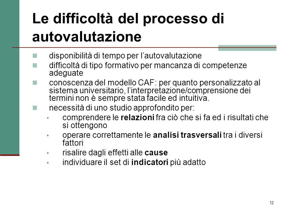12 Le difficoltà del processo di autovalutazione disponibilità di tempo per lautovalutazione difficoltà di tipo formativo per mancanza di competenze a