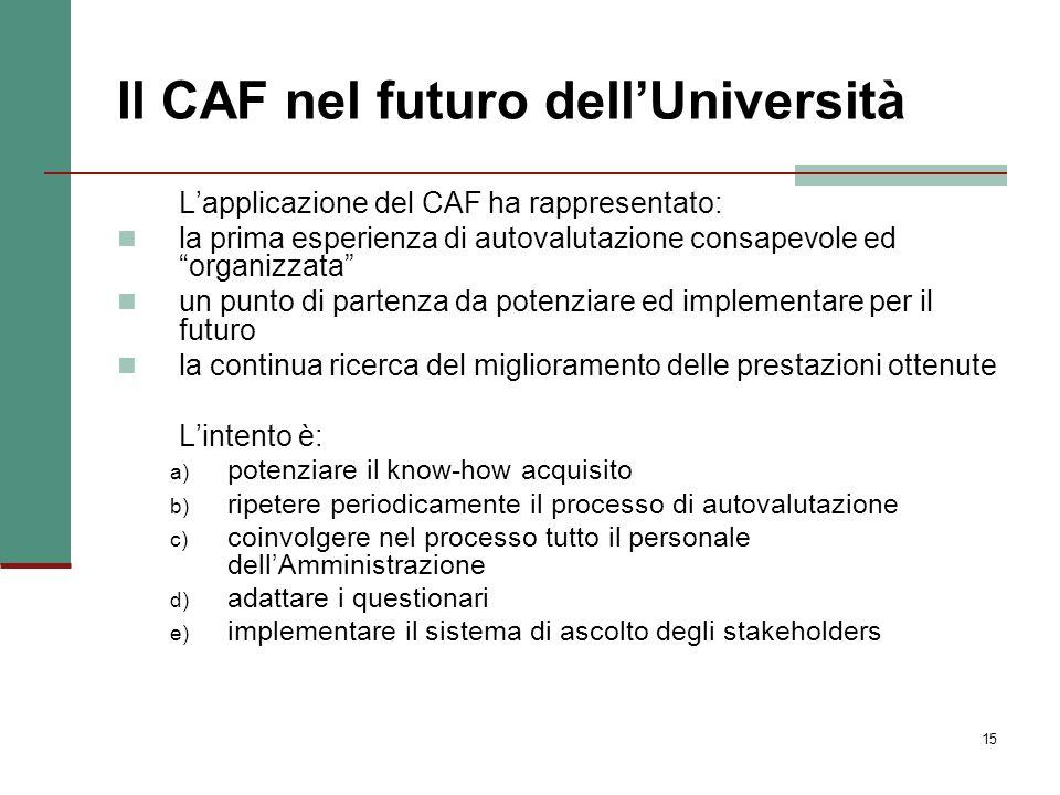 15 Il CAF nel futuro dellUniversità Lapplicazione del CAF ha rappresentato: la prima esperienza di autovalutazione consapevole ed organizzata un punto