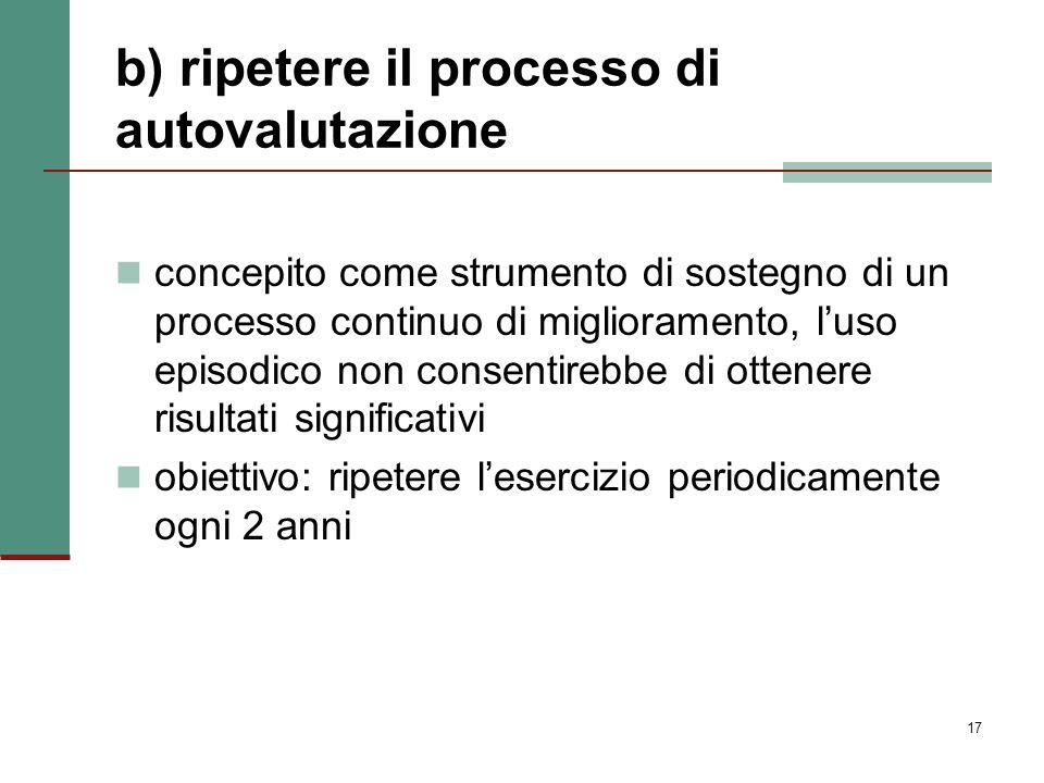 17 b) ripetere il processo di autovalutazione concepito come strumento di sostegno di un processo continuo di miglioramento, luso episodico non consen