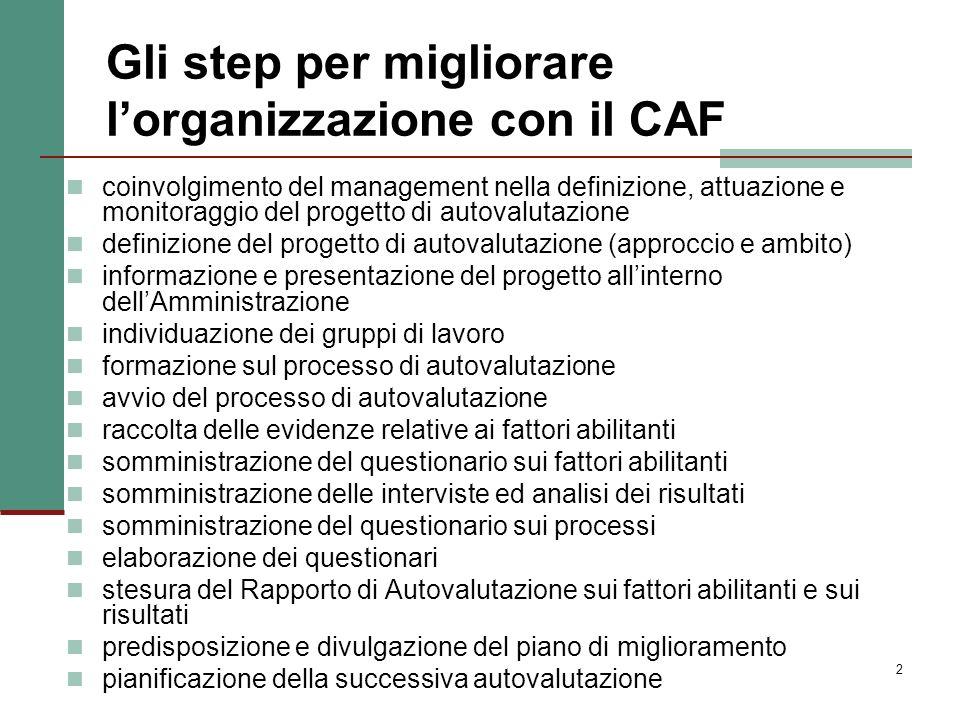2 Gli step per migliorare lorganizzazione con il CAF coinvolgimento del management nella definizione, attuazione e monitoraggio del progetto di autova