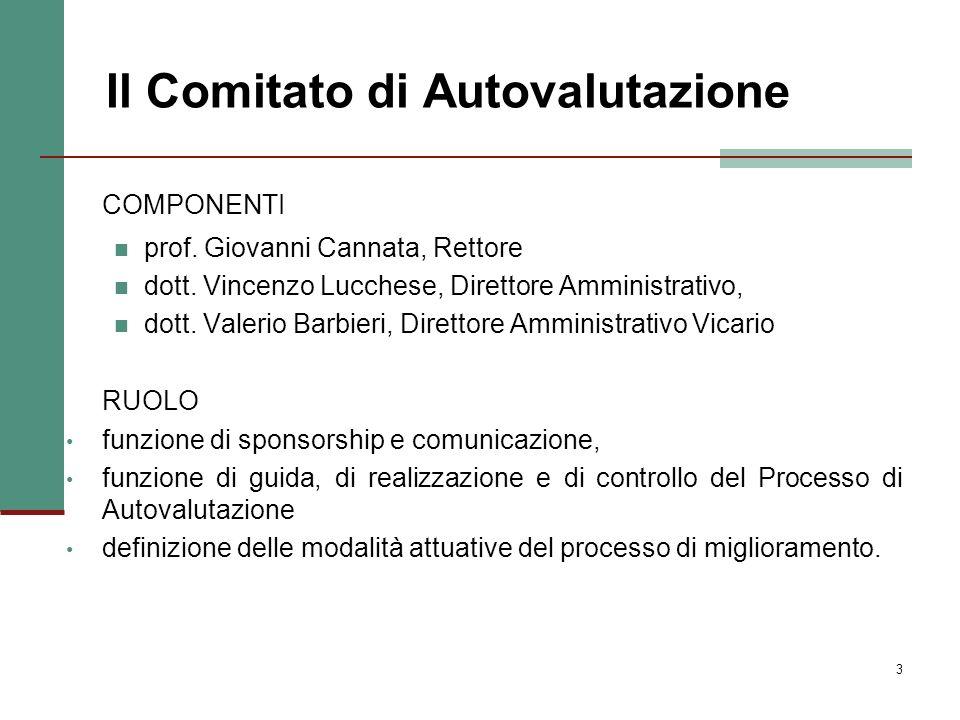 3 Il Comitato di Autovalutazione COMPONENTI prof. Giovanni Cannata, Rettore dott. Vincenzo Lucchese, Direttore Amministrativo, dott. Valerio Barbieri,