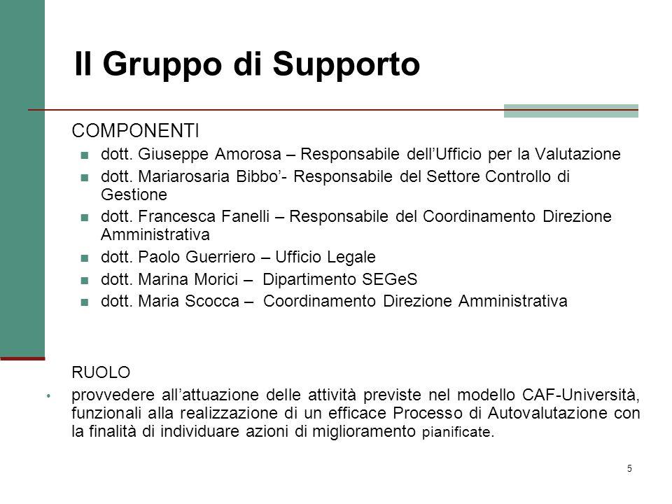 5 Il Gruppo di Supporto COMPONENTI dott. Giuseppe Amorosa – Responsabile dellUfficio per la Valutazione dott. Mariarosaria Bibbo- Responsabile del Set