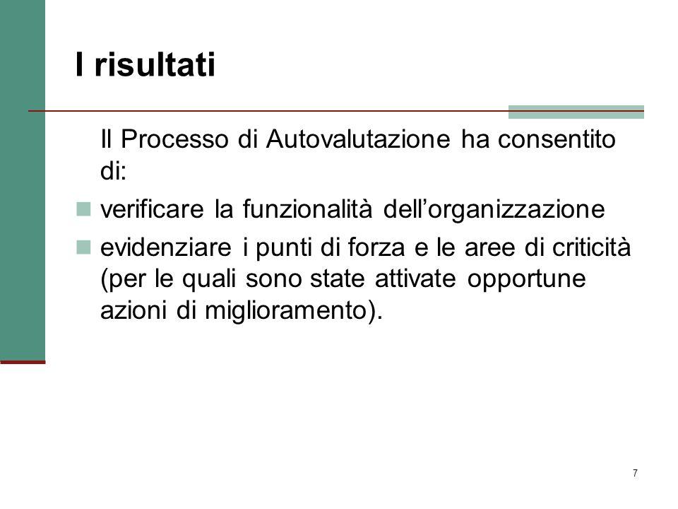 7 I risultati Il Processo di Autovalutazione ha consentito di: verificare la funzionalità dellorganizzazione evidenziare i punti di forza e le aree di
