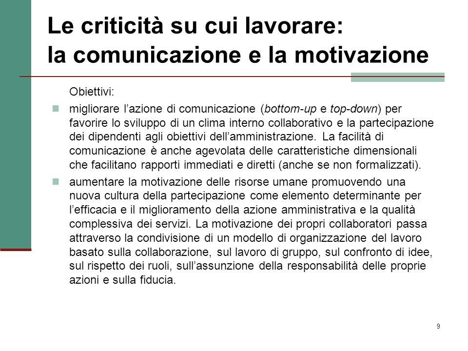 9 Le criticità su cui lavorare: la comunicazione e la motivazione Obiettivi: migliorare lazione di comunicazione (bottom-up e top-down) per favorire l