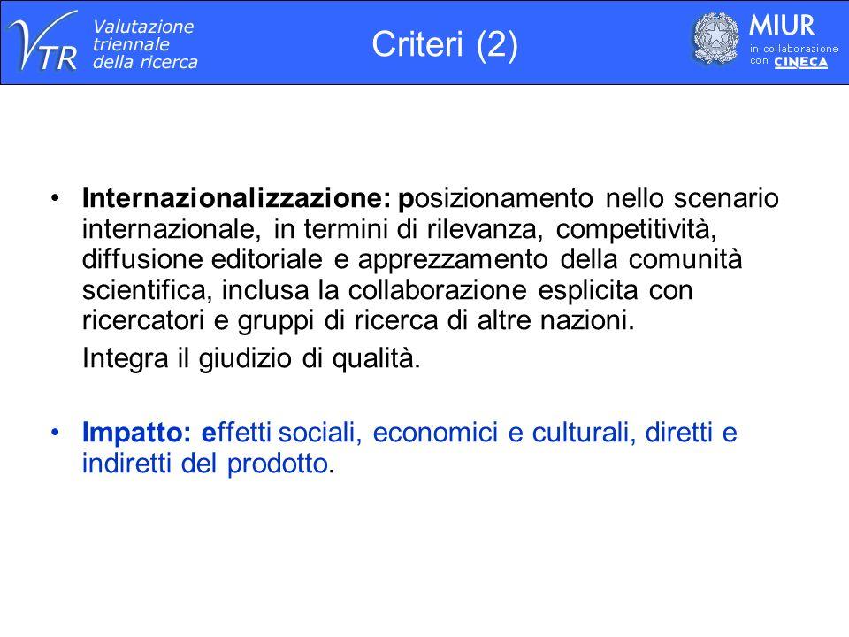 Internazionalizzazione: posizionamento nello scenario internazionale, in termini di rilevanza, competitività, diffusione editoriale e apprezzamento de