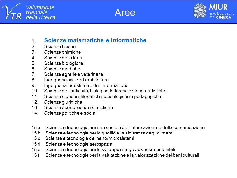 1. 1. Scienze matematiche e informatiche 2. Scienze fisiche 3. Scienze chimiche 4. Scienze della terra 5. Scienze biologiche 6. Scienze mediche 7. Sci