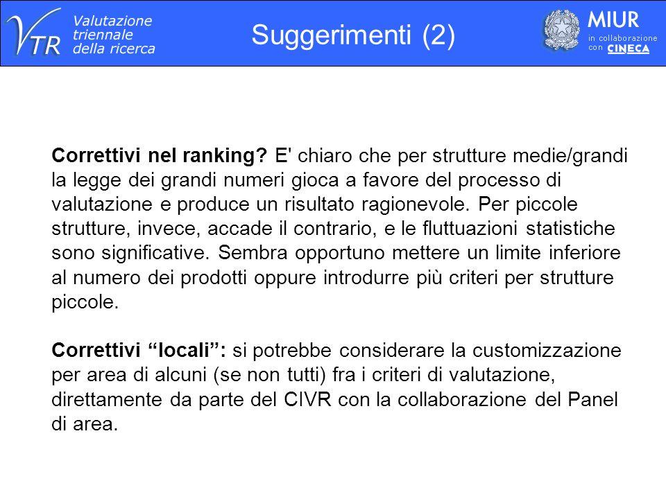 Suggerimenti (2) Correttivi nel ranking? E' chiaro che per strutture medie/grandi la legge dei grandi numeri gioca a favore del processo di valutazion