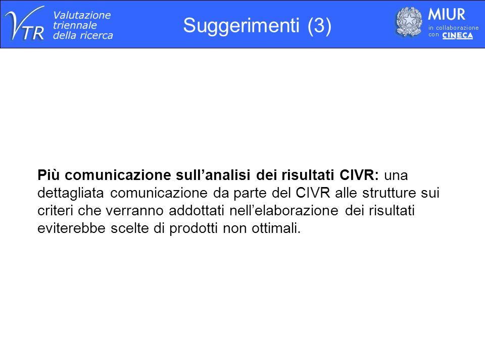 Suggerimenti (3) Più comunicazione sullanalisi dei risultati CIVR: una dettagliata comunicazione da parte del CIVR alle strutture sui criteri che verranno addottati nellelaborazione dei risultati eviterebbe scelte di prodotti non ottimali.