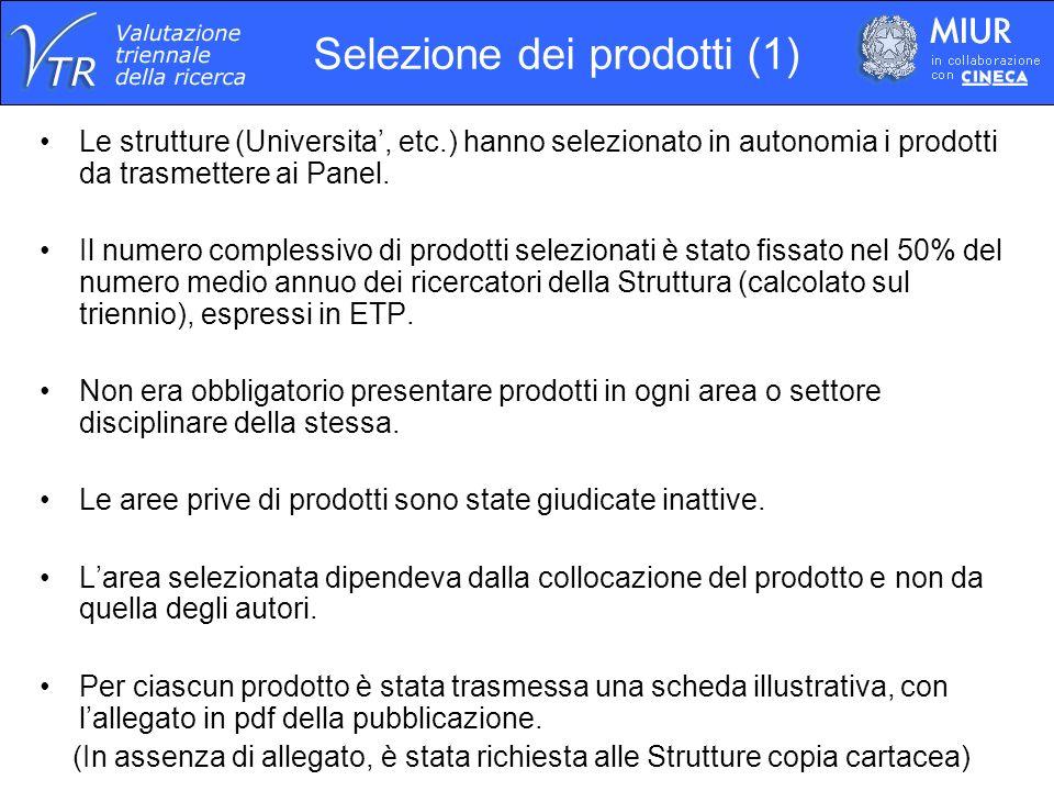 Selezione dei prodotti (1) Le strutture (Universita, etc.) hanno selezionato in autonomia i prodotti da trasmettere ai Panel. Il numero complessivo di
