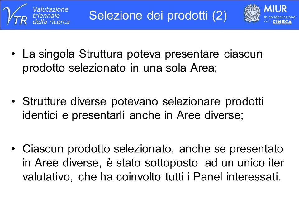 Selezione dei prodotti (2) La singola Struttura poteva presentare ciascun prodotto selezionato in una sola Area; Strutture diverse potevano selezionar