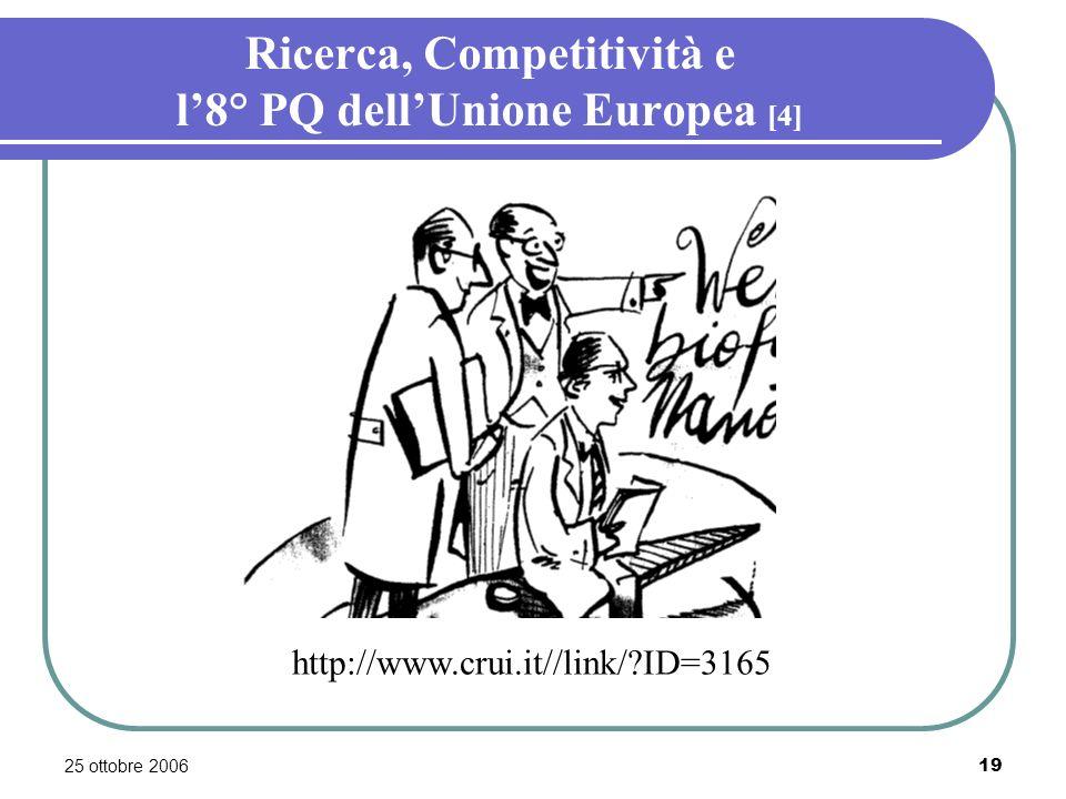 25 ottobre 200619 Ricerca, Competitività e l8° PQ dellUnione Europea [4] http://www.crui.it//link/ ID=3165