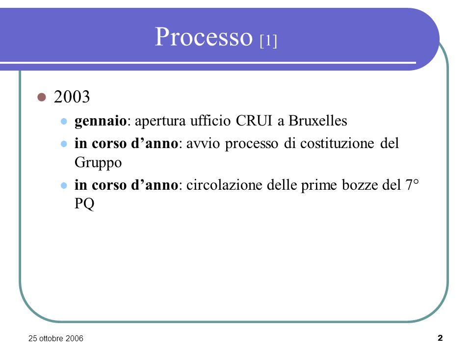 25 ottobre 20062 Processo [1] 2003 gennaio: apertura ufficio CRUI a Bruxelles in corso danno: avvio processo di costituzione del Gruppo in corso danno: circolazione delle prime bozze del 7° PQ
