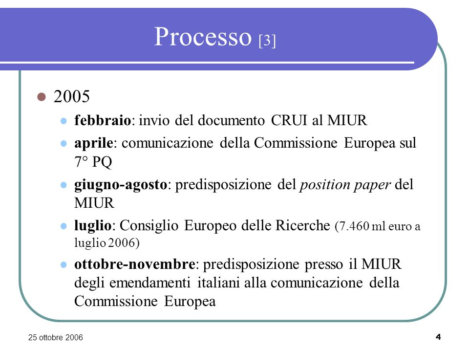 25 ottobre 20065 Processo [4] 2006 aprile: approvazione delle Prospettive finanziarie 2007-2013 settembre: il Consiglio approva la posizione comune sul 7° PQ e la invia al Parlamento per la seconda lettura (50.521 ml euro a luglio 2006) settembre: chiusura uffici CRUI a Bruxelles ottobre: la commissione ITRE adotta il report sulle varie parti di cui si compone il PQ al fine della votazione finale in plenaria ottobre: la Commissione adotta la proposta di creare lIstituto Europeo di Tecnologia (per il periodo 2008-2013: 2,4 ml euro) novembre (fine): è attesa lapprovazione definitiva del 7° PQ