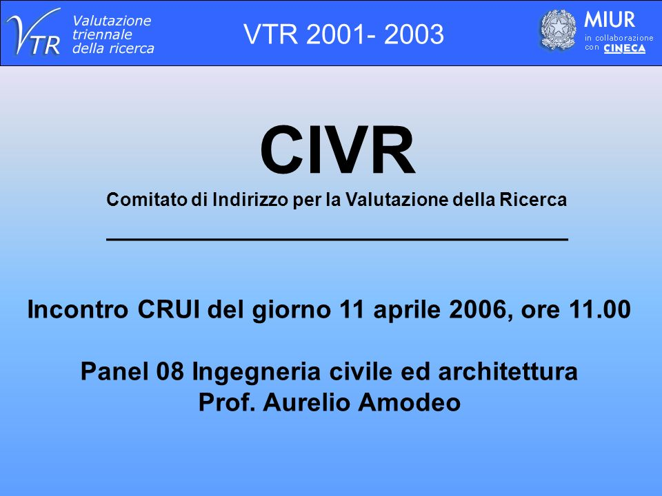 CIVR Comitato di Indirizzo per la Valutazione della Ricerca ________________________________ Incontro CRUI del giorno 11 aprile 2006, ore 11.00 Panel 08 Ingegneria civile ed architettura Prof.