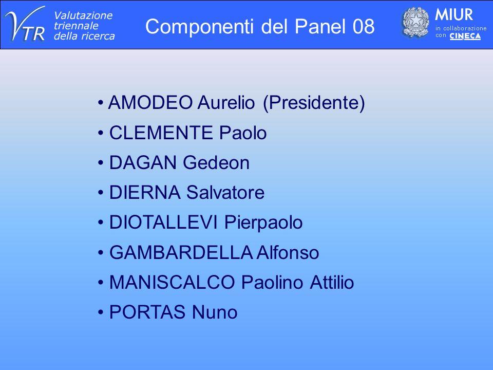 Componenti del Panel 08 AMODEO Aurelio (Presidente) CLEMENTE Paolo DAGAN Gedeon DIERNA Salvatore DIOTALLEVI Pierpaolo GAMBARDELLA Alfonso MANISCALCO Paolino Attilio PORTAS Nuno