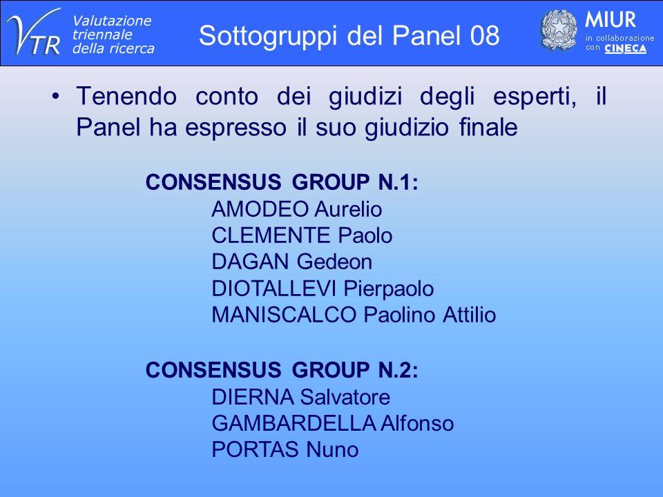 Sottogruppi del Panel 08 CONSENSUS GROUP N.1: AMODEO Aurelio CLEMENTE Paolo DAGAN Gedeon DIOTALLEVI Pierpaolo MANISCALCO Paolino Attilio CONSENSUS GROUP N.2: DIERNA Salvatore GAMBARDELLA Alfonso PORTAS Nuno Tenendo conto dei giudizi degli esperti, il Panel ha espresso il suo giudizio finale