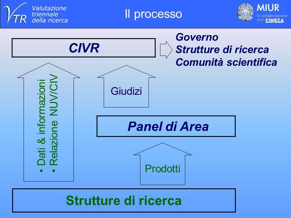 Distribuzione dei giudizi (4) Brevetti Area 08 EccellenteBuonoAccettabileLimitatoTotale -11-2