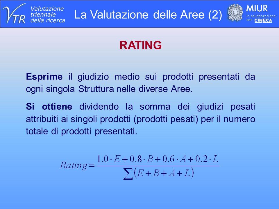 La Valutazione delle Aree (2) Esprime il giudizio medio sui prodotti presentati da ogni singola Struttura nelle diverse Aree.