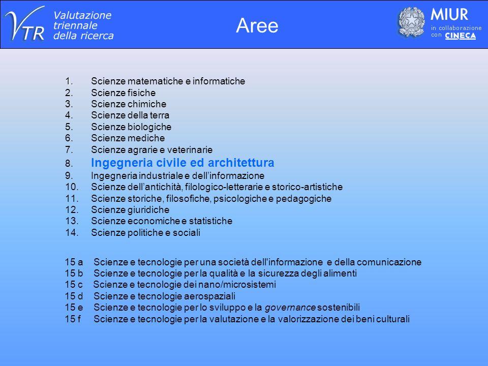 Strutture partecipanti Area 08 Atenei40 Enti pubblici di Ricerca2 Istituzioni private di Ricerca-