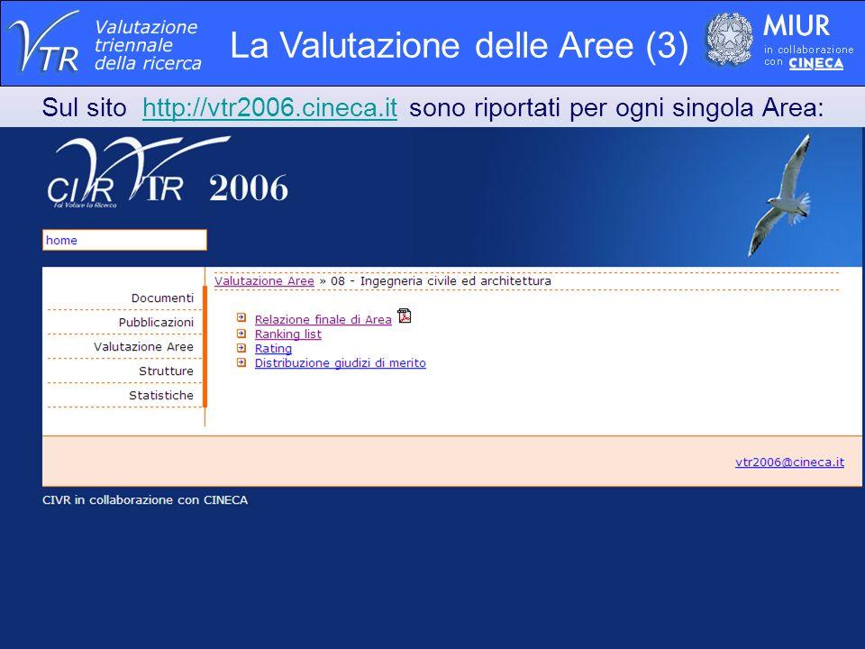 Sul sito http://vtr2006.cineca.it sono riportati per ogni singola Area:http://vtr2006.cineca.it La Valutazione delle Aree (3)
