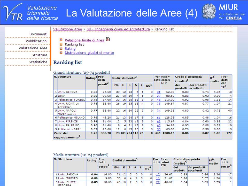 La Valutazione delle Aree (4)