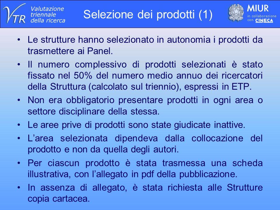 Selezione dei prodotti (1) Le strutture hanno selezionato in autonomia i prodotti da trasmettere ai Panel.