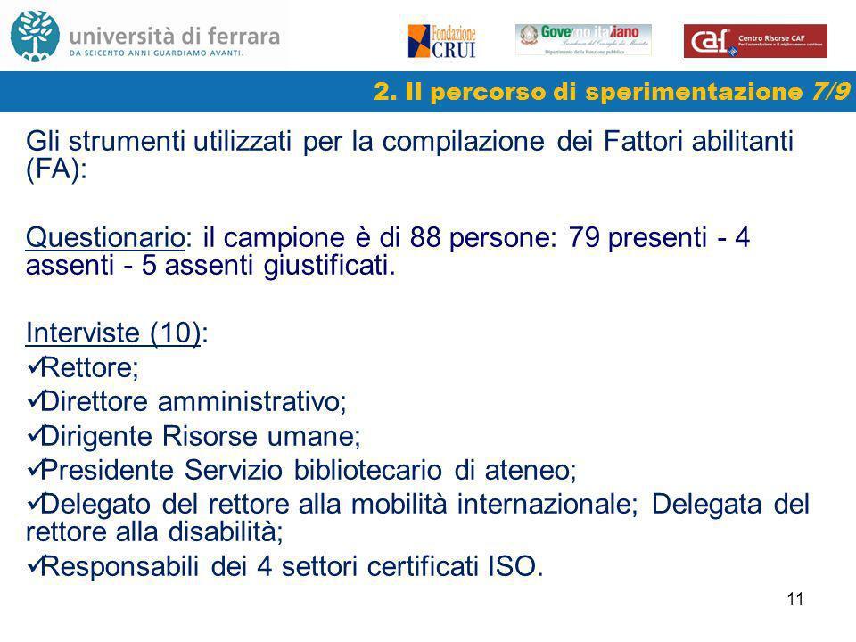 11 2. Il percorso di sperimentazione 7/9 Gli strumenti utilizzati per la compilazione dei Fattori abilitanti (FA): Questionario: il campione è di 88 p