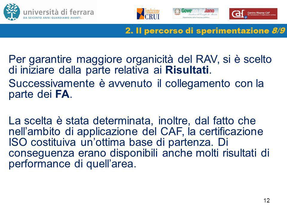 12 2. Il percorso di sperimentazione 8/9 Per garantire maggiore organicità del RAV, si è scelto di iniziare dalla parte relativa ai Risultati. Success