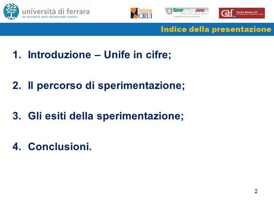 2 Indice della presentazione 1.Introduzione – Unife in cifre; 2.Il percorso di sperimentazione; 3.Gli esiti della sperimentazione; 4.Conclusioni.