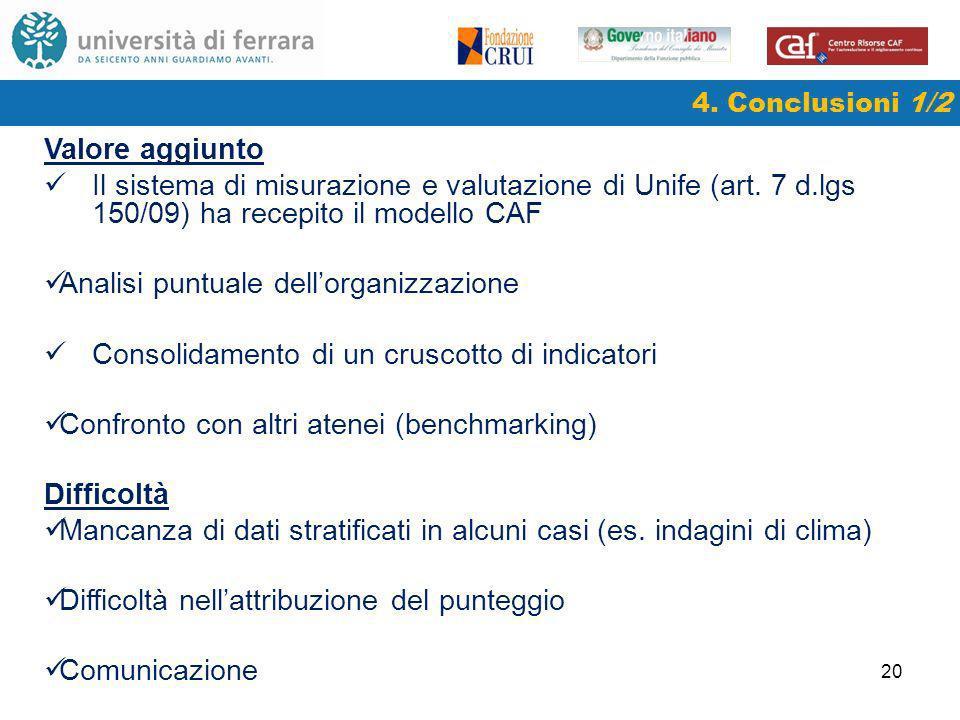 20 4. Conclusioni 1/2 Valore aggiunto Il sistema di misurazione e valutazione di Unife (art. 7 d.lgs 150/09) ha recepito il modello CAF Analisi puntua