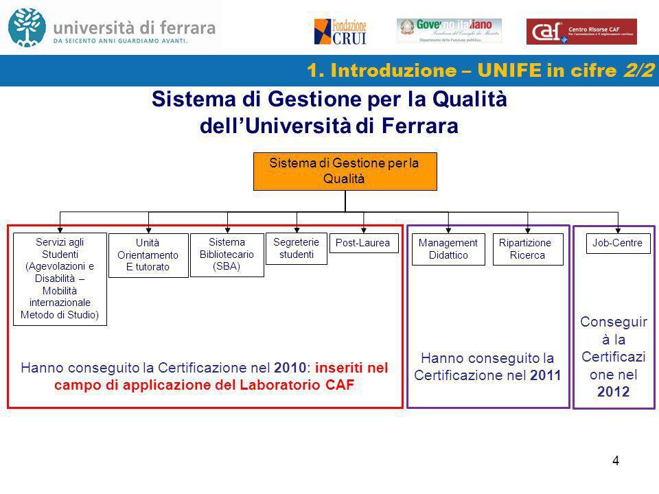4 1. Introduzione – UNIFE in cifre 2/2 Hanno conseguito la Certificazione nel 2011 Conseguir à la Certificazi one nel 2012 Hanno conseguito la Certifi