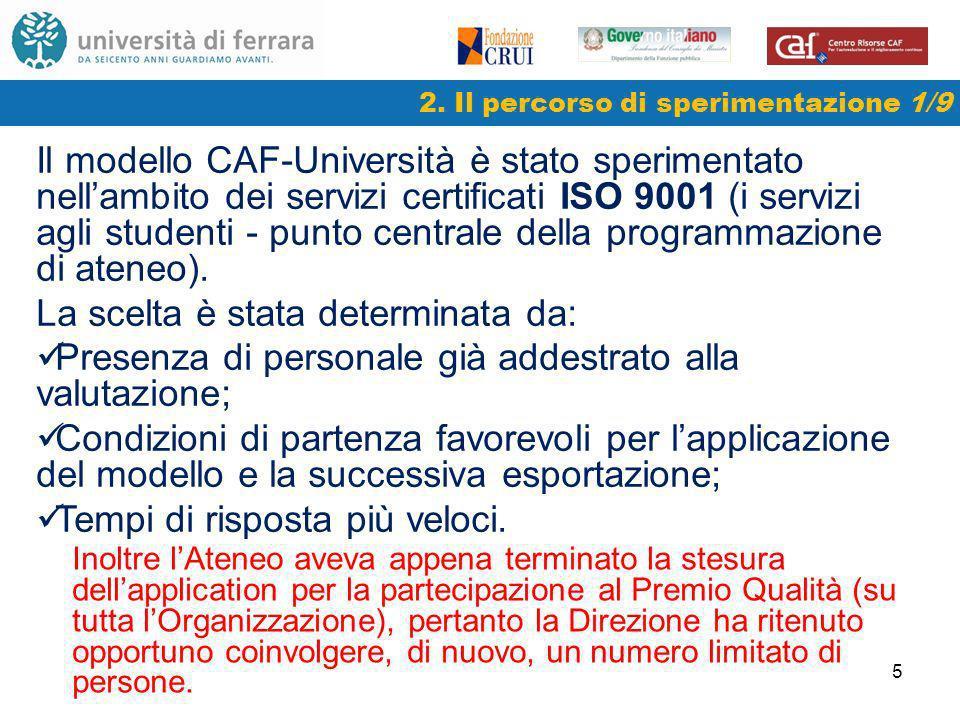 5 2. Il percorso di sperimentazione 1/9 Il modello CAF-Università è stato sperimentato nellambito dei servizi certificati ISO 9001 (i servizi agli stu