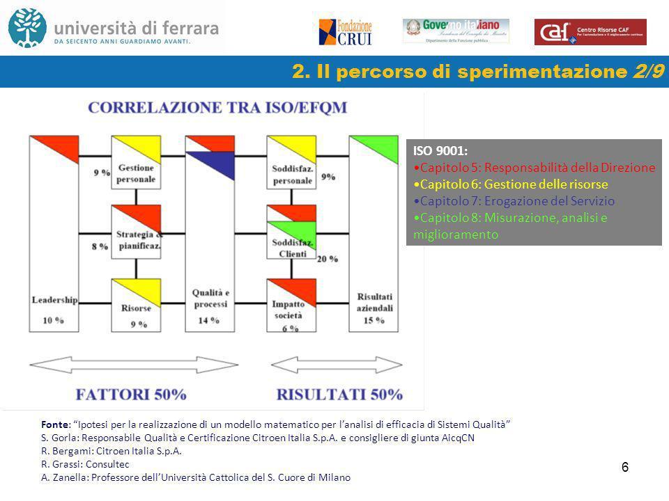 6 2. Il percorso di sperimentazione 2/9 Differenza tra ISO e CAF ISO 9001: Capitolo 5: Responsabilità della Direzione Capitolo 6: Gestione delle risor