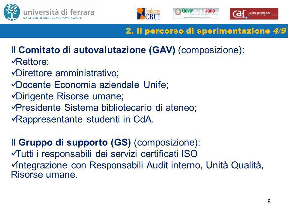 8 2. Il percorso di sperimentazione 4/9 Il Comitato di autovalutazione (GAV) (composizione): Rettore; Direttore amministrativo; Docente Economia azien