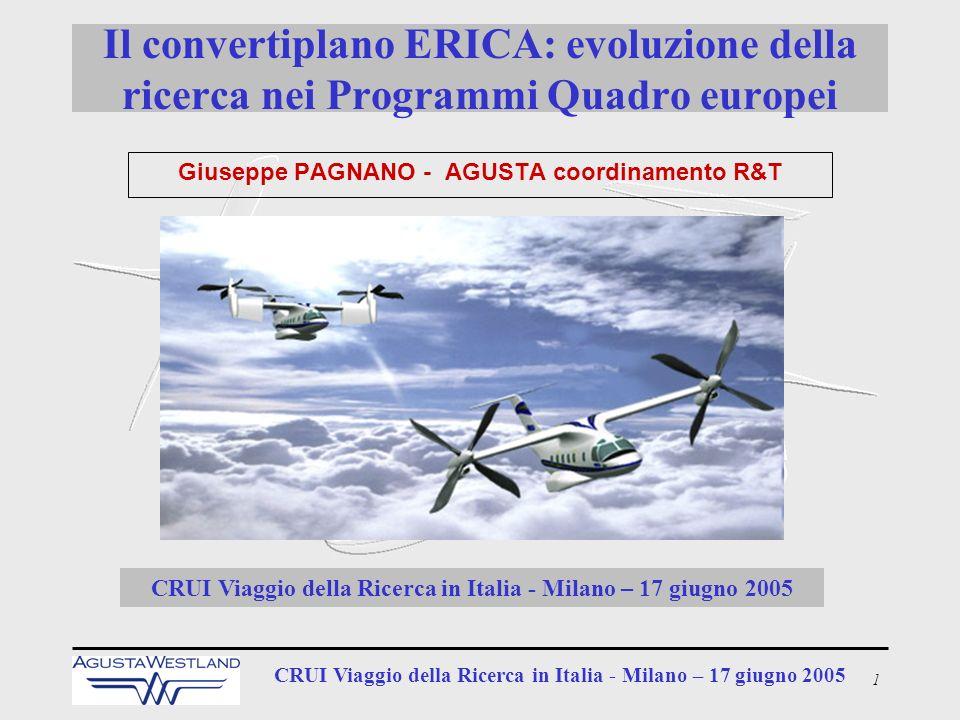 1 CRUI Viaggio della Ricerca in Italia - Milano – 17 giugno 2005 Il convertiplano ERICA: evoluzione della ricerca nei Programmi Quadro europei Giusepp