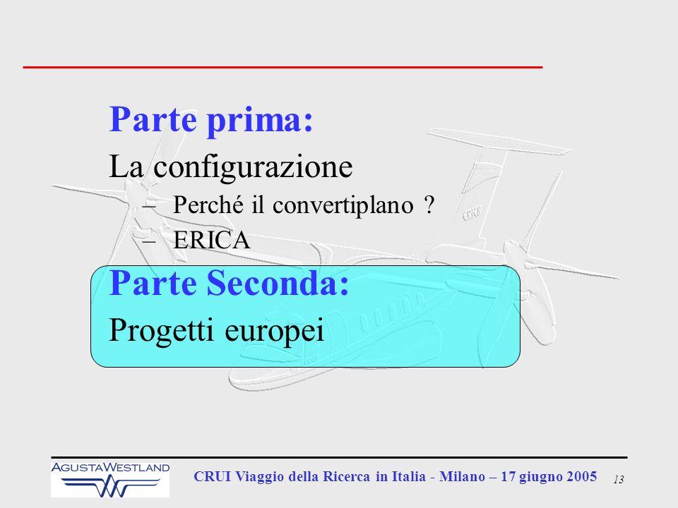 13 CRUI Viaggio della Ricerca in Italia - Milano – 17 giugno 2005 Parte prima: La configurazione –Perché il convertiplano ? –ERICA Parte Seconda: Prog