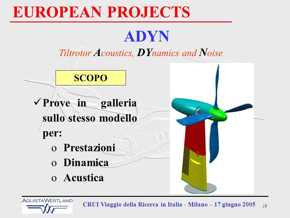 16 CRUI Viaggio della Ricerca in Italia - Milano – 17 giugno 2005 EUROPEAN PROJECTS ADYN Tiltrotor A coustics, DY namics and N oise Prove in galleria