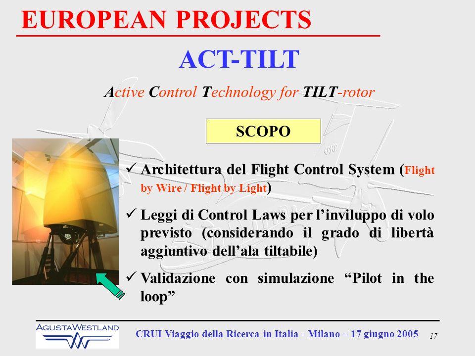 17 CRUI Viaggio della Ricerca in Italia - Milano – 17 giugno 2005 EUROPEAN PROJECTS ACT-TILT Active Control Technology for TILT-rotor Architettura del