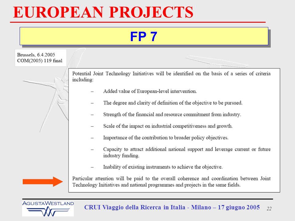 22 CRUI Viaggio della Ricerca in Italia - Milano – 17 giugno 2005 EUROPEAN PROJECTS FP 7