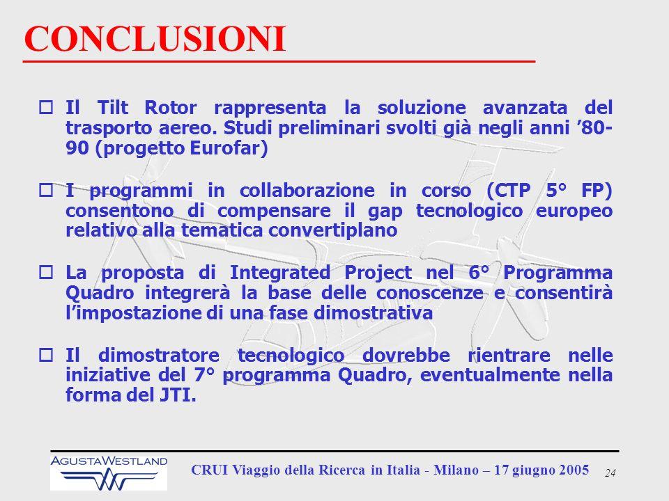 24 CRUI Viaggio della Ricerca in Italia - Milano – 17 giugno 2005 CONCLUSIONI oIl Tilt Rotor rappresenta la soluzione avanzata del trasporto aereo. St