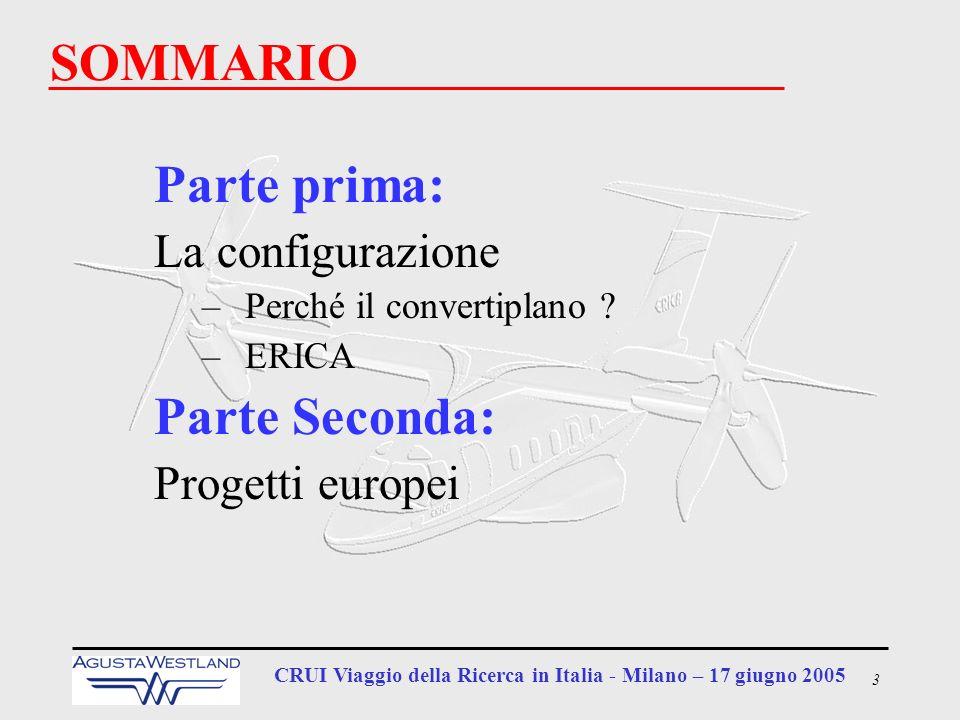 3 CRUI Viaggio della Ricerca in Italia - Milano – 17 giugno 2005 SOMMARIO Parte prima: La configurazione –Perché il convertiplano ? –ERICA Parte Secon