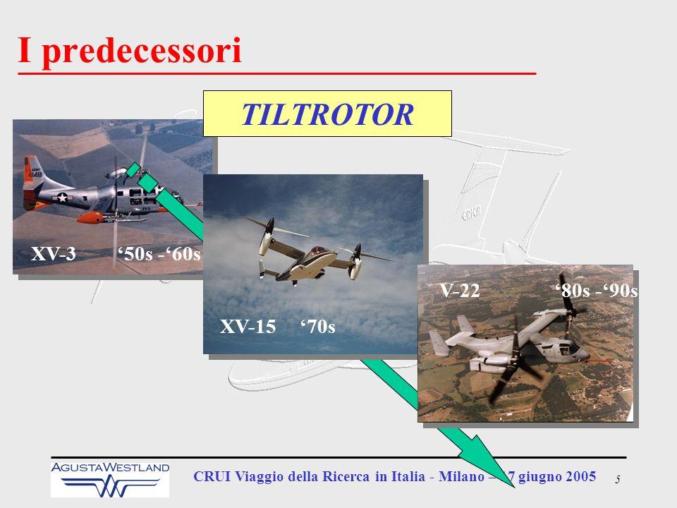 5 CRUI Viaggio della Ricerca in Italia - Milano – 17 giugno 2005 I predecessori XV-350s -60s XV-1570s TILTROTOR V-2280s -90s