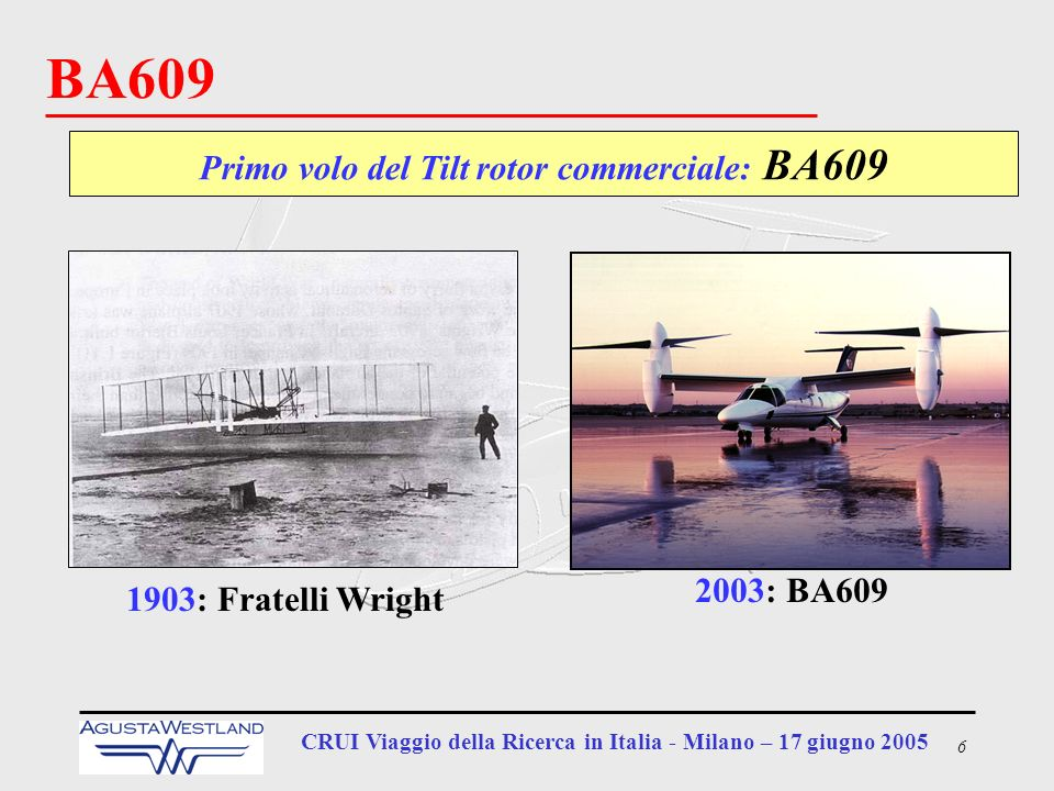6 CRUI Viaggio della Ricerca in Italia - Milano – 17 giugno 2005 BA609 1903: Fratelli Wright 2003: BA609 Primo volo del Tilt rotor commerciale: BA609