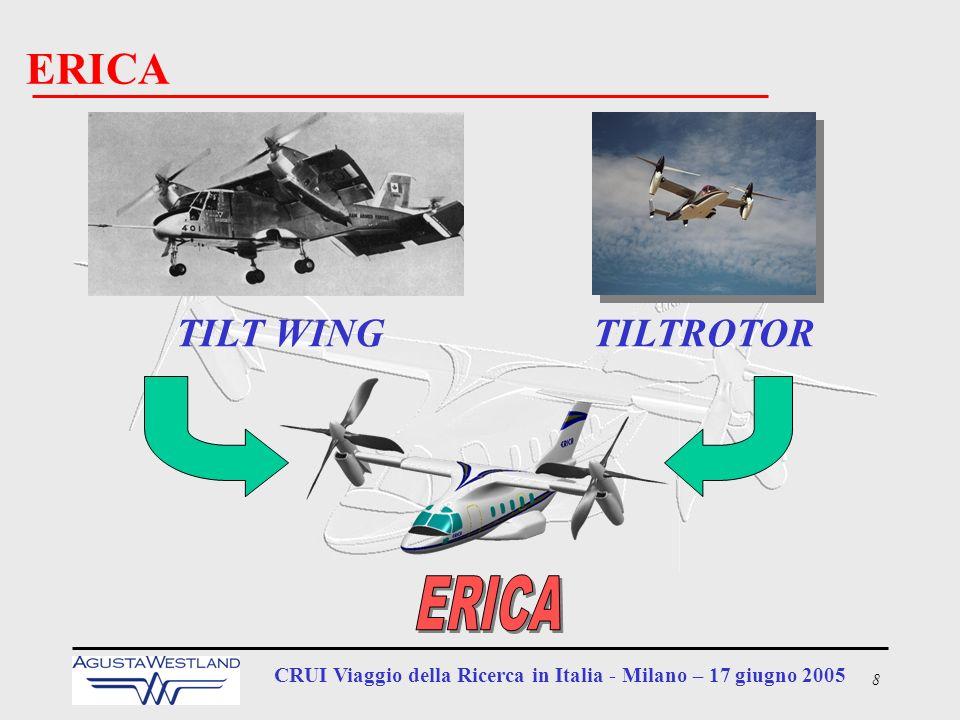 8 CRUI Viaggio della Ricerca in Italia - Milano – 17 giugno 2005 ERICA TILT WINGTILTROTOR