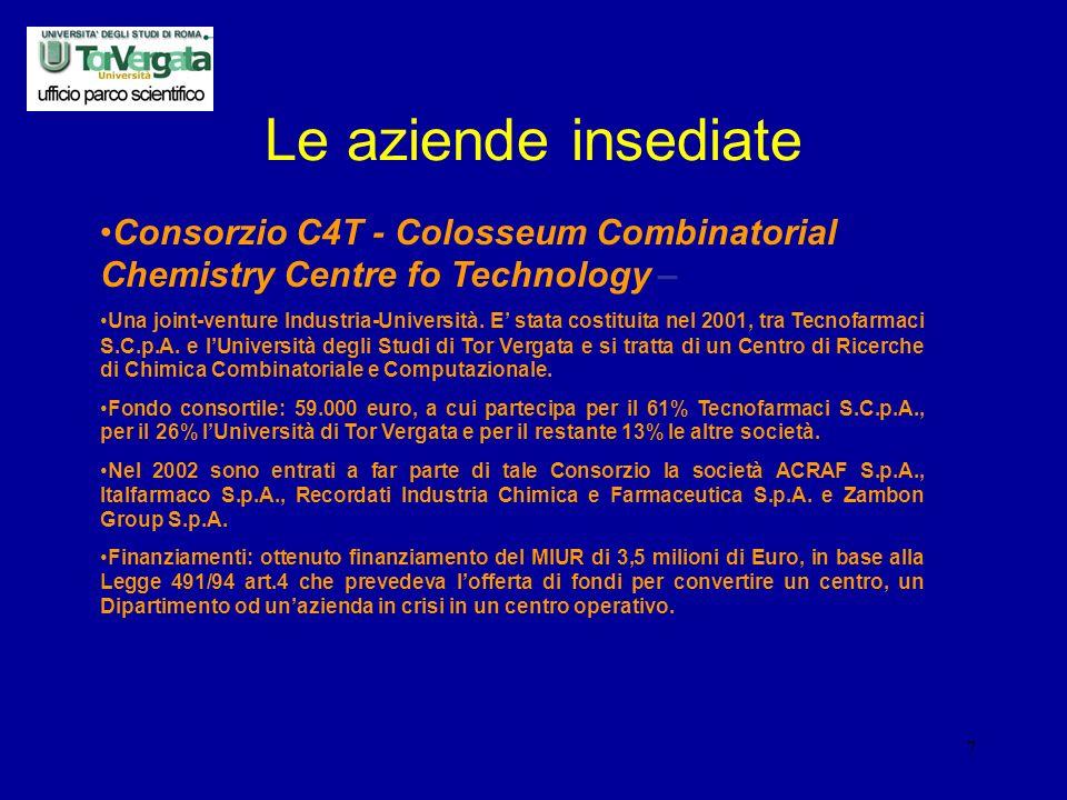 7 Le aziende insediate Consorzio C4T - Colosseum Combinatorial Chemistry Centre fo Technology – Una joint-venture Industria-Università.