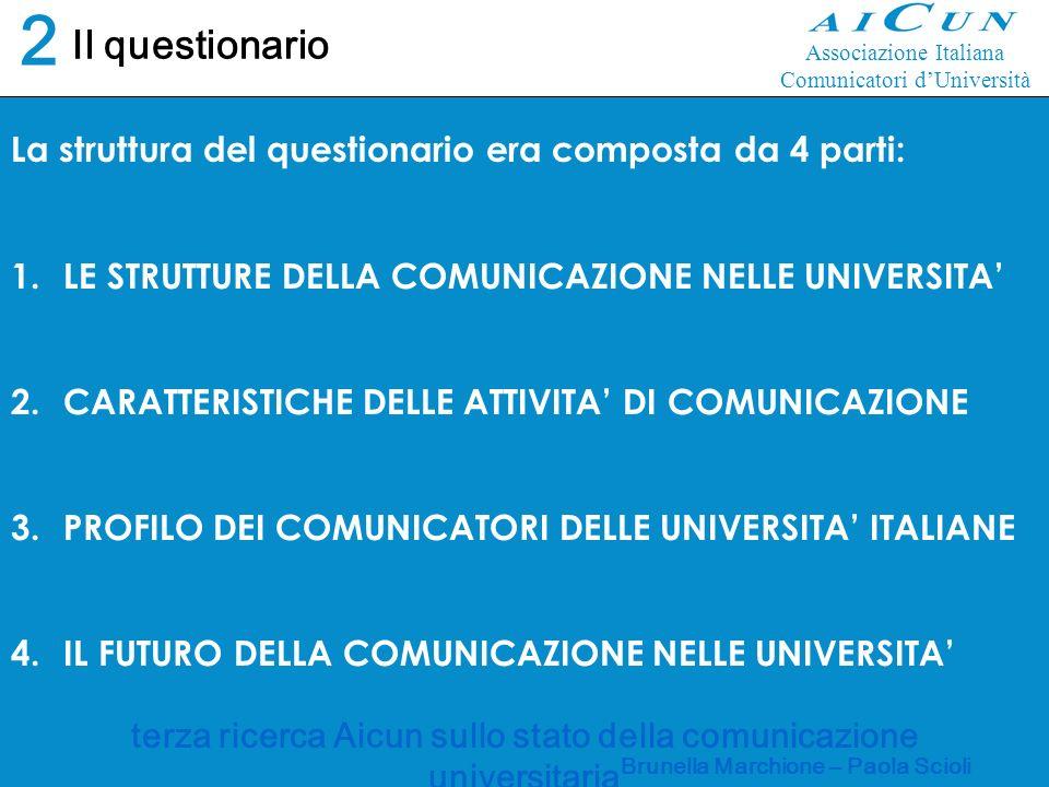 terza ricerca Aicun sullo stato della comunicazione universitaria Brunella Marchione – Paola Scioli Profilo dei comunicatori 2323 Associazione Italiana Comunicatori dUniversità