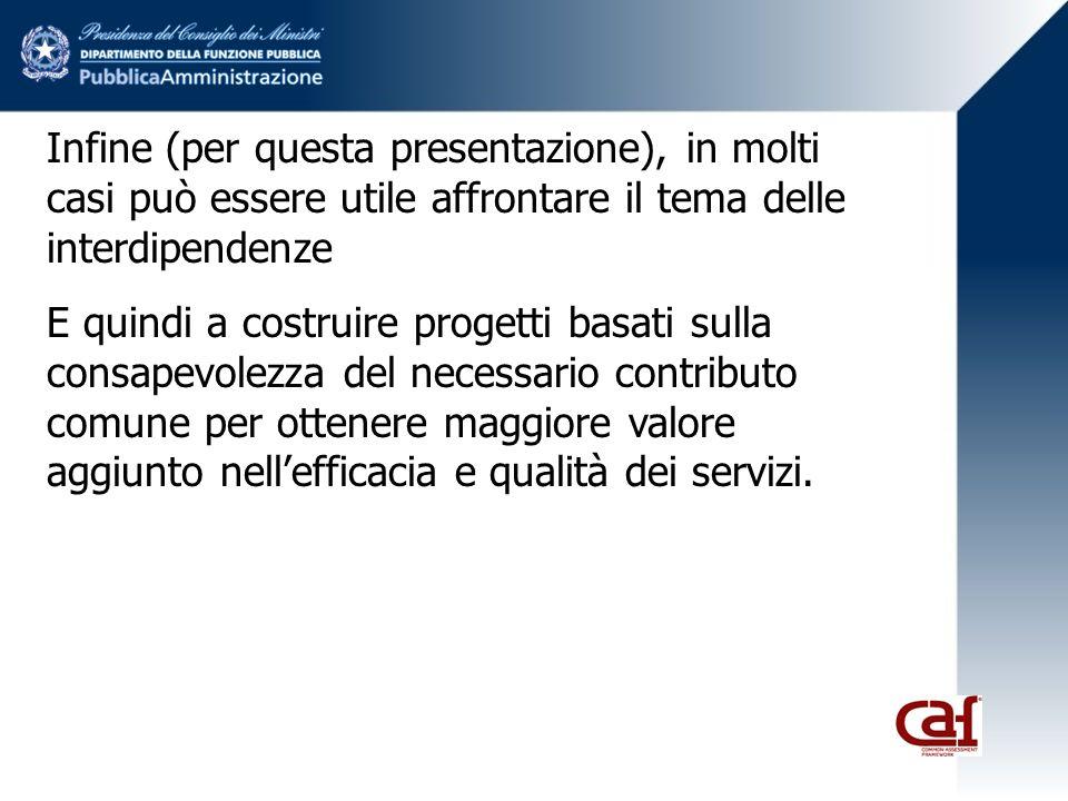 Infine (per questa presentazione), in molti casi può essere utile affrontare il tema delle interdipendenze E quindi a costruire progetti basati sulla